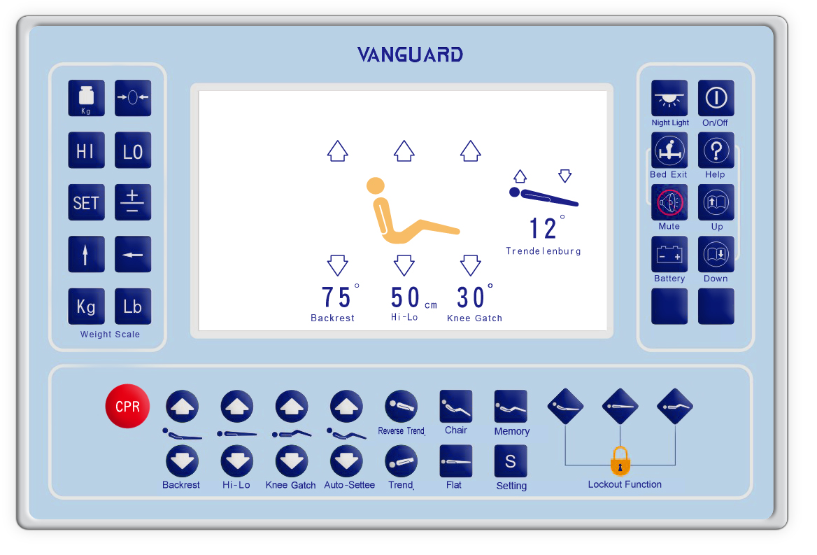<h1>Attendant LCD Control Pannel</h1><p>The status pf bed position setting, including its angle and height, can be displayed on the screen. It can offer precise gifures to upgrade care quality.</p>